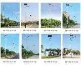 Integriertes LED-Solarstraßen-Licht 50W
