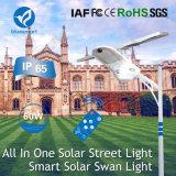 A manufatura dirige tudo em iluminações de uma rua solares