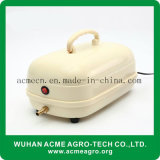 Bomba auxiliar de biogás para equipamentos de geração de energia