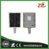 20W 40W alle in einem Sonnenenergie-Energie-Solarstraßenlaterne