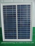 태양 빛, 태양 가정 시스템을%s 소형 태양 전지판