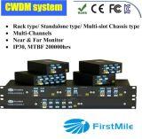 Het Systeem van het Type CWDM van chassis met Dichtbijgelegen en Verre TweerichtingsMonitor