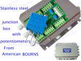 Célula de carga de aço inoxidável caixa de junção para a pesagem de escala (BJCSS014A)