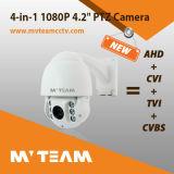 IP van de Koepel van de 1080P 2.0 Megapixel IP PTZ HD IRL Hoge snelheid Camera