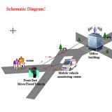 Cofdm Hdim HD/HD-SDI móvil inalámbrica Transmisor y receptor de vídeo