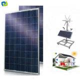 zukünftiger grüner photo-voltaischer PolySonnenkollektor der energien-200W