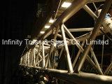 De aluminio de oro en la exposición braguero Eventos