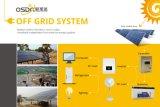 comitato solare 120W con il certificato di Idcol