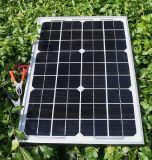 小型の太陽モノラルパネル(KSM30W)