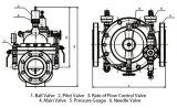 модулирующая лампа скорости потока 400X (ACV)