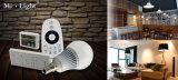 bulbo dual controlado del blanco LED GU10 de 5W WiFi