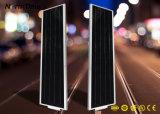 Réverbère solaire complet intelligent d'alliage d'aluminium avec le panneau de Solarworld