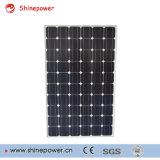 Панель солнечных батарей высокой эффективности 200W с рамкой и разъемом MC4
