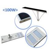 Nsp100W-APP Panel Solar de la luz de LED blanco