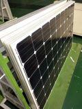 Mono панель солнечных батарей 80W при дешевое цена сделанное в Китае