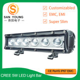 Pouce DEL de la barre 10 d'éclairage LED outre de guide optique pilotant de route