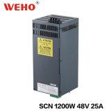Bloc d'alimentation de commutation de C.C du constructeur Scn-1200W 48V de Zhejiang
