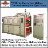 ふたが付いているプラスチックコップを作る機械