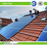 Legame di griglia o fuori dall'indicatore luminoso della casa di griglia/comitato/dal potere/sistema energetico solari