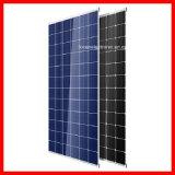 Солнечная панель ячеек