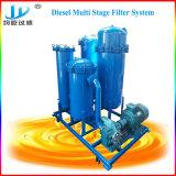 使用されたディーゼル油の再生の浄化フィルターシステム