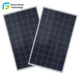 250 Вт мощности солнечной энергии низкой цене PV панели