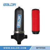 Rinçage automatique du filtre à disque pour système de filtration de l'irrigation