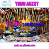 Sourcing Agent/de Agent van de Aankoop/de Markt van Yiwu Futian
