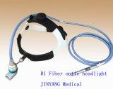 外科Appilcationのための医学の光ファイバケーブルヘッドライト