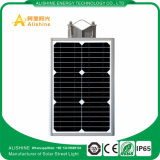 luz solar do jardim da lâmpada da estrada do diodo emissor de luz 12W com sensor de movimento