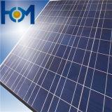 glace claire superbe durcie par 3.2mm de panneau solaire d'arc avec la transmittance élevée