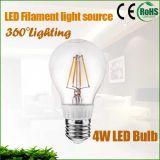 La luz de lámpara LED 2014