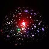 LED-Effekt-Licht für Stab-Stadiums-Verein-Partei des Disco-Ballsaal-KTV