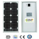 Comitato solare monocristallino sicuro 5W, 10W 20W 40W 80W con il prezzo di Afforable