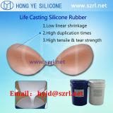 Haut-sicherer flüssiger Silikon-Gummi für die Handgestaltung