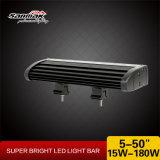 極度の明るく細い単一の列のクリー族LEDのライトバー