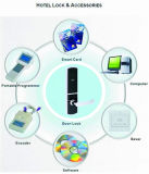 Qualitäts-feuerfester elektronischer Sicherheits-Hotel-Karten-Tür-Verschluss