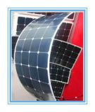 20% Leistungsfähigkeits-halb flexible Energieen-Solarzellen