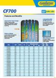 Comforser Gummireifen mit Qualität CF700
