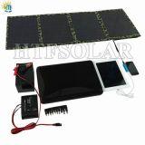 40W caldo! Caricatore del computer portatile solare/telefono mobile/accumulatore per di automobile (HTF-F40W)
