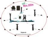 Draagbare Detector Openlucht sy-007 Bestguarder van de Motie