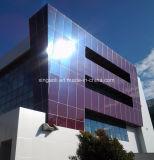 Globond Nano PVDF recubierto de aluminio compuesto paneles.