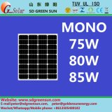 модуль 18V 75W-85W Mono солнечный (2017)