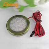 超薄い2W円形LEDの照明