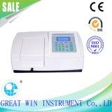 Máquina de teste do Formaldehyde de matéria têxtil do detetor do Formaldehyde de matéria têxtil (GW-100)