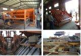 ISO9001 het trillen Scherm het van de Mijnbouw van de hoge Intensiteit/voor de Vulling van het Erts (SDS2420)