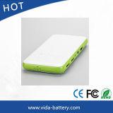 Proyector caliente de la venta LED/proyector casero/proyector de WiFi/proyector de Pico