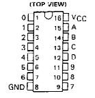 Decodificador IC Sn74ls145D Texas Instruments del codificador del circuito integrado