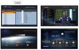 Hoge Steun 10 van de Doos Onlive+ van de Stromen IPTV van de Definitie Levende Servers Multistreaming