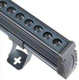 Wand-Unterlegscheibe der Leistungs-LED mit Ce&RoHS Bescheinigung (CY-A022)
